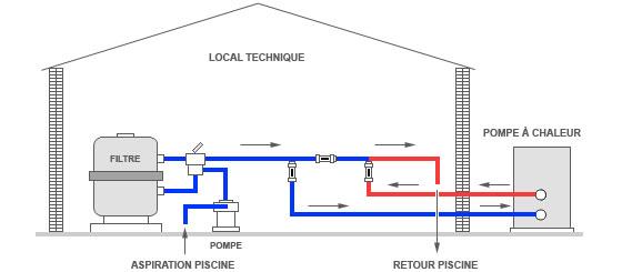 chauffage piscine pompe chaleur pompe chaleur eden pac 2 10 kw mono piscines spas. Black Bedroom Furniture Sets. Home Design Ideas